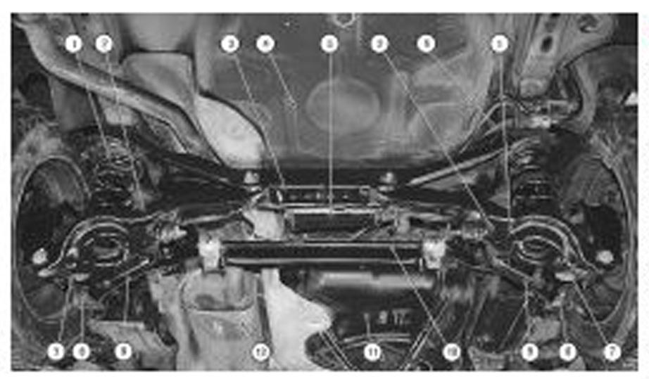 РХарактеристики ford focus 2